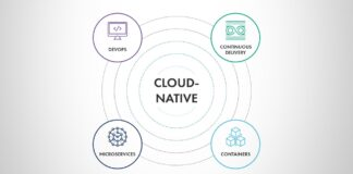 Cloud Native Computing a modern way to develop